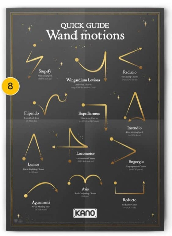 wand motions